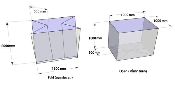 Square Shape VS Side Gusseted Poly Bag